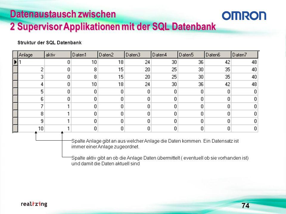74 Datenaustausch zwischen 2 Supervisor Applikationen mit der SQL Datenbank Struktur der SQL Datenbank Spalte Anlage gibt an aus welcher Anlage die Da