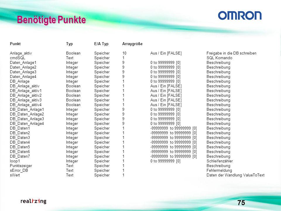 75 Benötigte Punkte PunktTypE/A TypArraygröße Anlage_aktivBooleanSpeicher10Aus / Ein [FALSE]Freigabe in die DB schreiben cmdSQLTextSpeicher1SQL Komand
