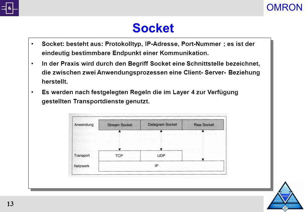 OMRON 13 Socket Socket: besteht aus: Protokolltyp, IP-Adresse, Port-Nummer ; es ist der eindeutig bestimmbare Endpunkt einer Kommunikation. In der Pra