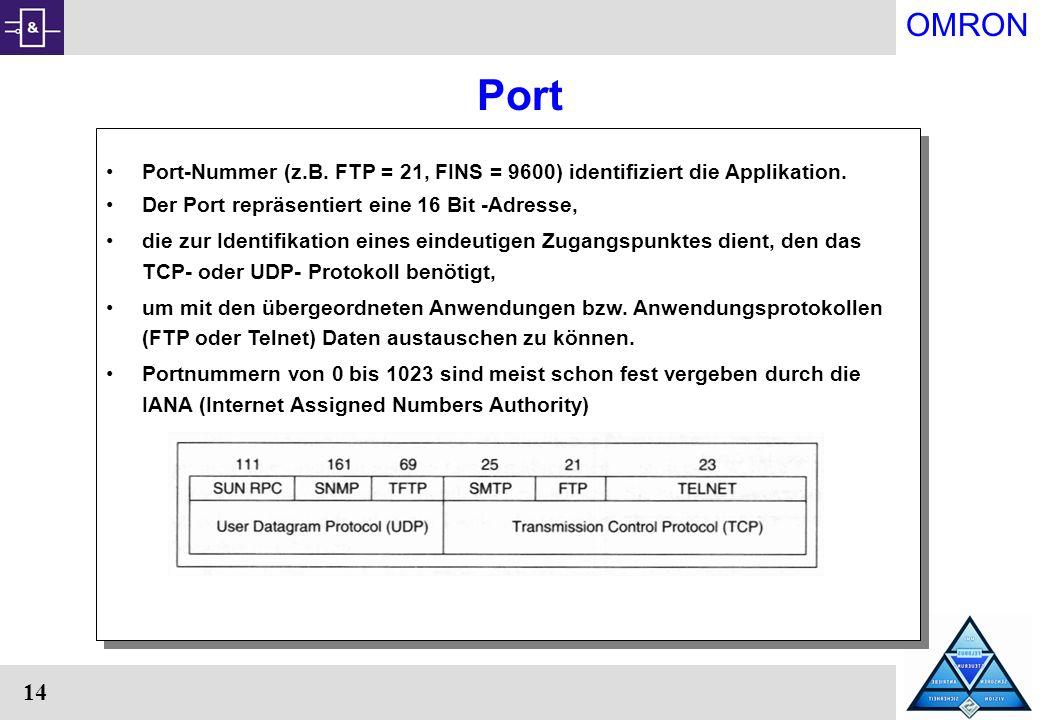 OMRON 14 Port Port-Nummer (z.B. FTP = 21, FINS = 9600) identifiziert die Applikation. Der Port repräsentiert eine 16 Bit -Adresse, die zur Identifikat