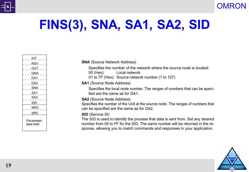 OMRON 19 FINS(3), SNA, SA1, SA2, SID