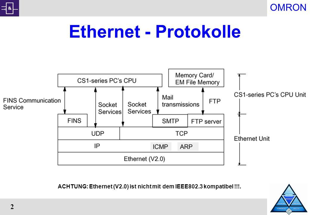 OMRON 13 Socket Socket: besteht aus: Protokolltyp, IP-Adresse, Port-Nummer ; es ist der eindeutig bestimmbare Endpunkt einer Kommunikation.