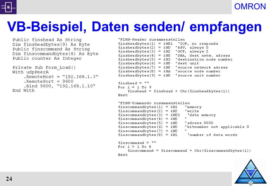 OMRON 24 VB-Beispiel, Daten senden/ empfangen