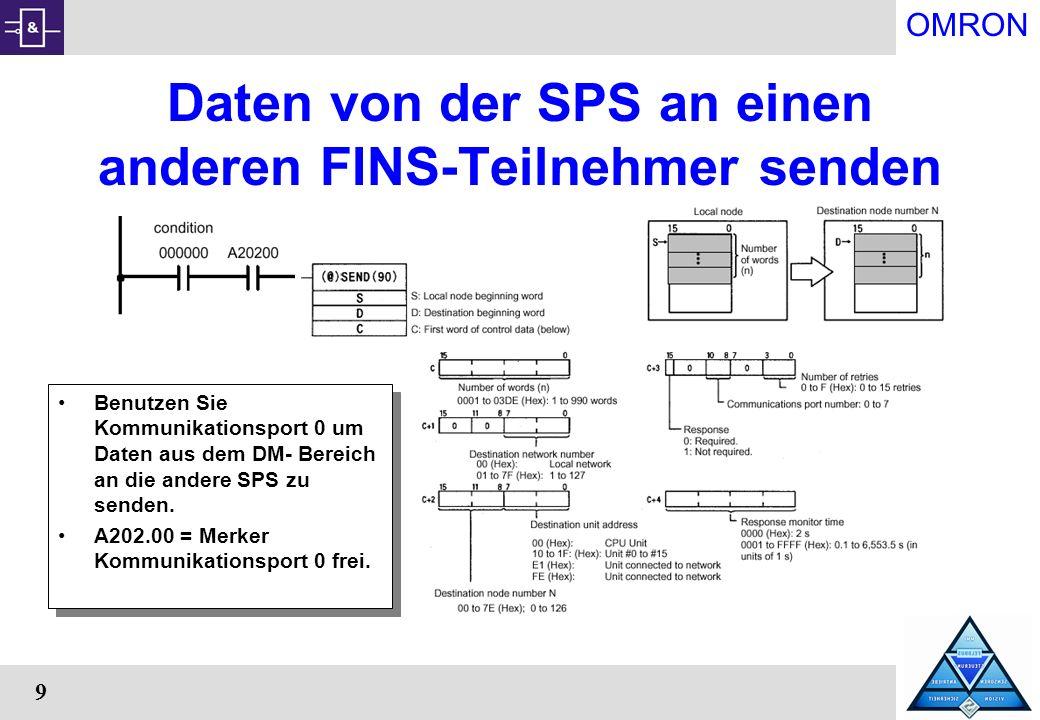 OMRON 9 Daten von der SPS an einen anderen FINS-Teilnehmer senden Benutzen Sie Kommunikationsport 0 um Daten aus dem DM- Bereich an die andere SPS zu