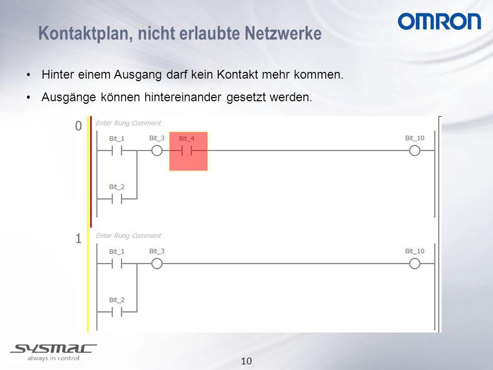 10 Kontaktplan, nicht erlaubte Netzwerke Hinter einem Ausgang darf kein Kontakt mehr kommen. Ausgänge können hintereinander gesetzt werden.