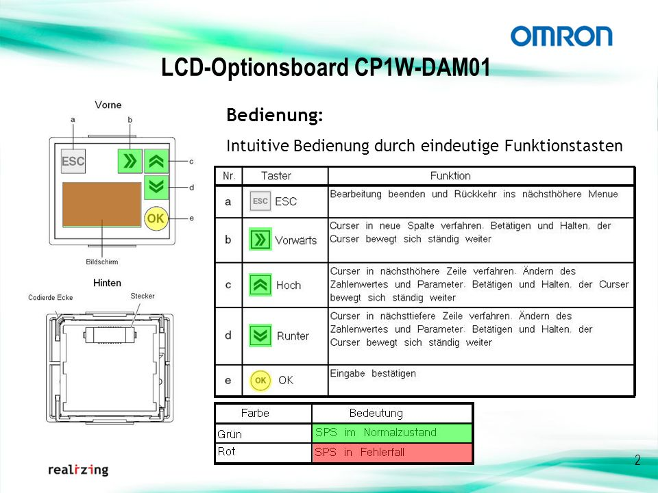 2 LCD-Optionsboard CP1W-DAM01 Bedienung: Intuitive Bedienung durch eindeutige Funktionstasten