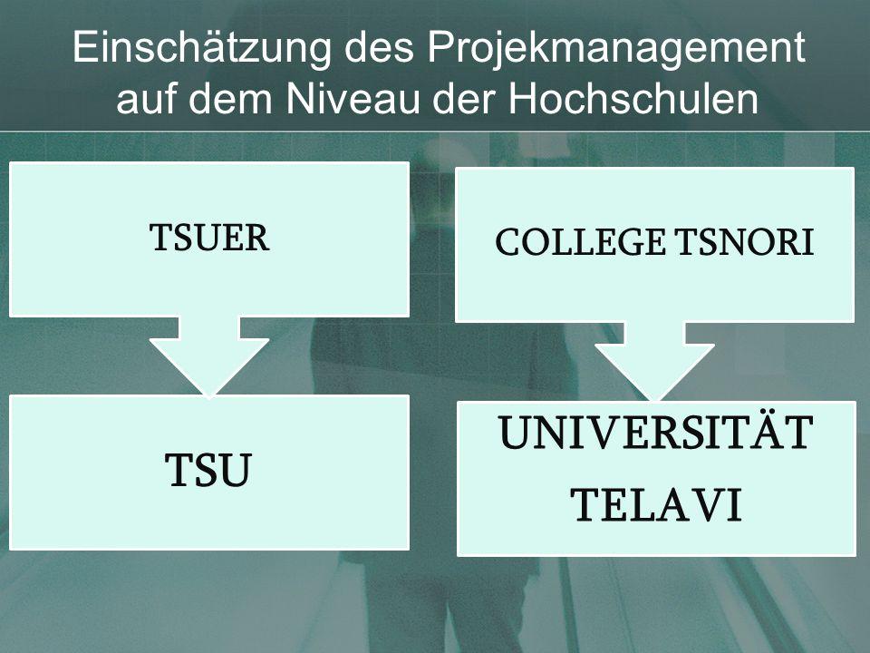 TSU ТSUER COLLEGE TSNORI UNIVERSITÄT TELAVI Einschätzung des Projekmanagement auf dem Niveau der Hochschulen