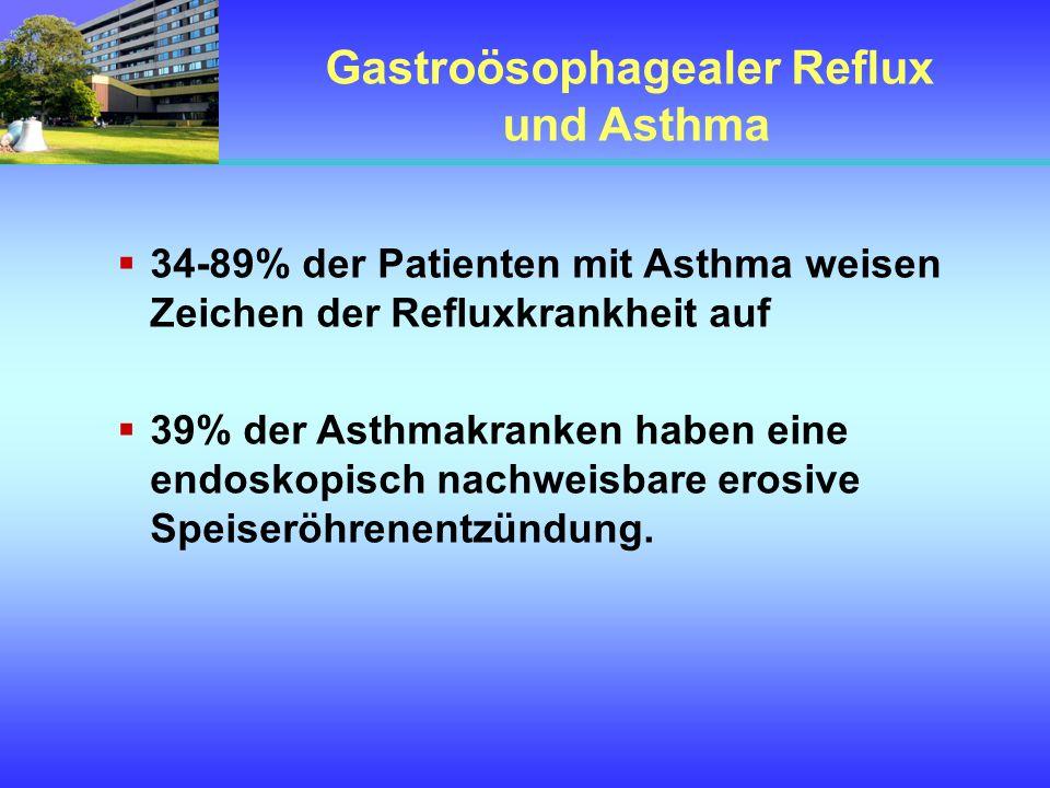 Gastroösophagealer Reflux und Asthma 34-89% der Patienten mit Asthma weisen Zeichen der Refluxkrankheit auf 39% der Asthmakranken haben eine endoskopi