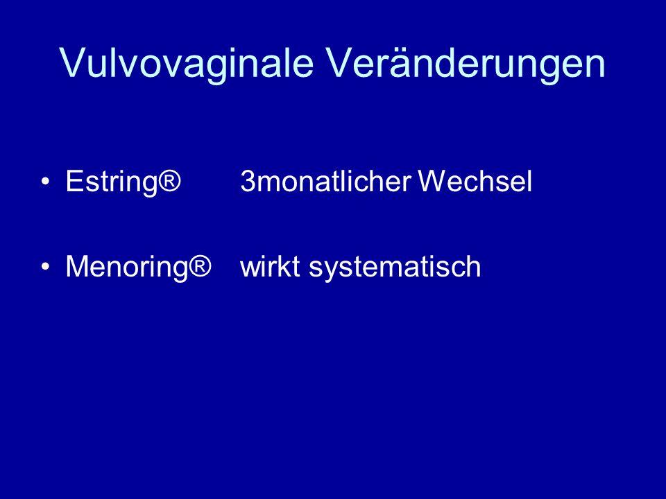 Vulvovaginale Veränderungen Estring®3monatlicher Wechsel Menoring®wirkt systematisch