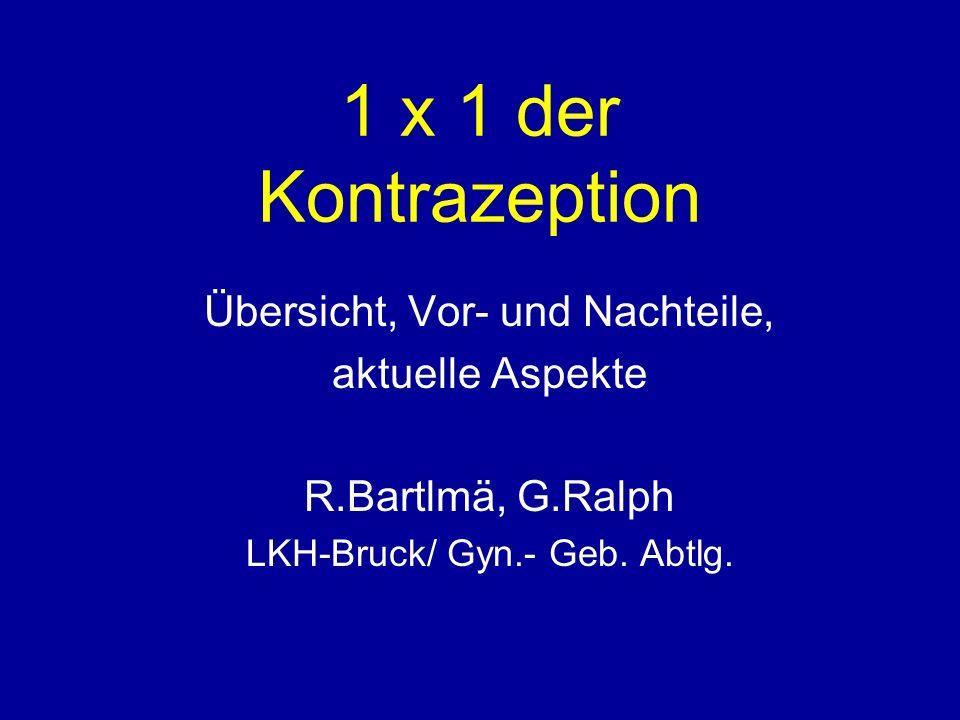 1 x 1 der Kontrazeption Übersicht, Vor- und Nachteile, aktuelle Aspekte R.Bartlmä, G.Ralph LKH-Bruck/ Gyn.- Geb.