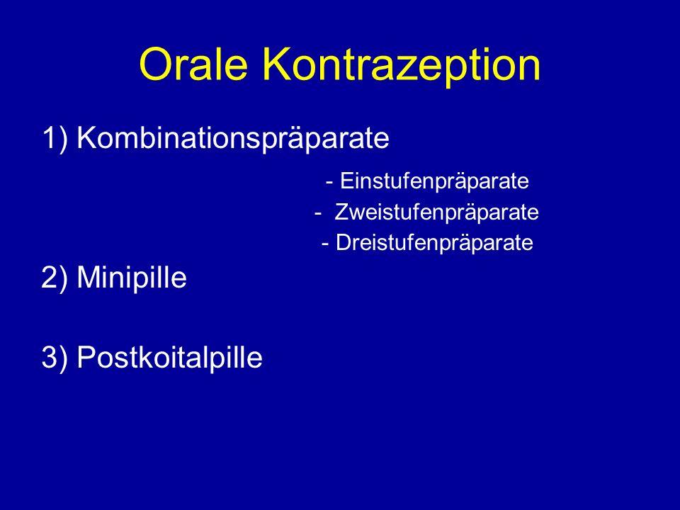 Orale Kontrazeption 1) Kombinationspräparate - Einstufenpräparate - Zweistufenpräparate - Dreistufenpräparate 2) Minipille 3) Postkoitalpille