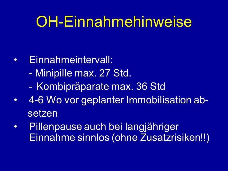 OH-Einnahmehinweise Einnahmeintervall: - Minipille max.