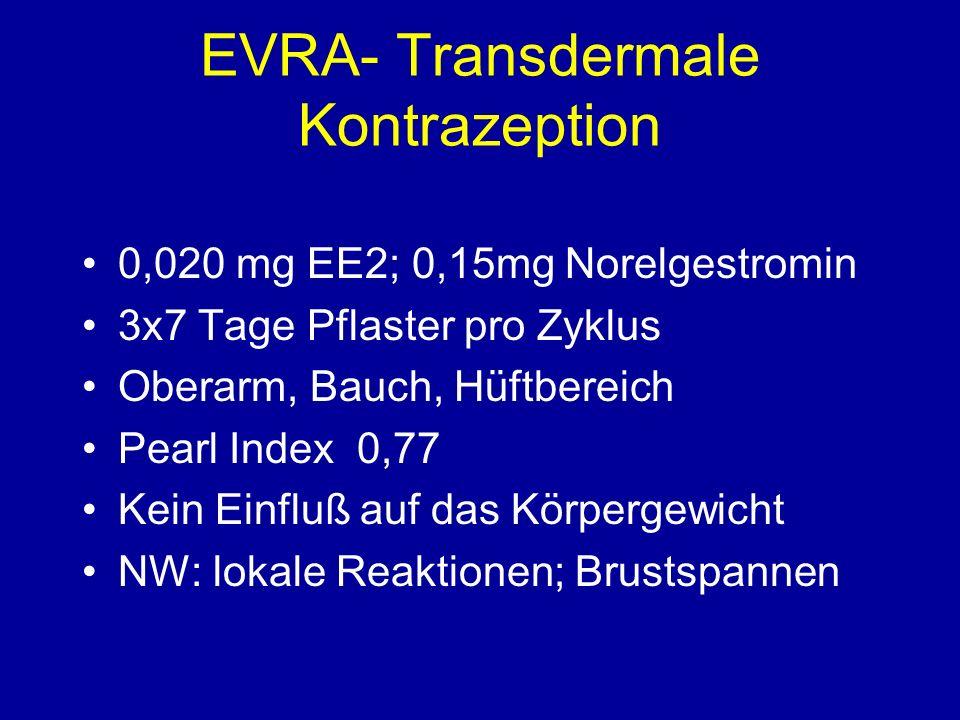 EVRA- Transdermale Kontrazeption 0,020 mg EE2; 0,15mg Norelgestromin 3x7 Tage Pflaster pro Zyklus Oberarm, Bauch, Hüftbereich Pearl Index 0,77 Kein Einfluß auf das Körpergewicht NW: lokale Reaktionen; Brustspannen