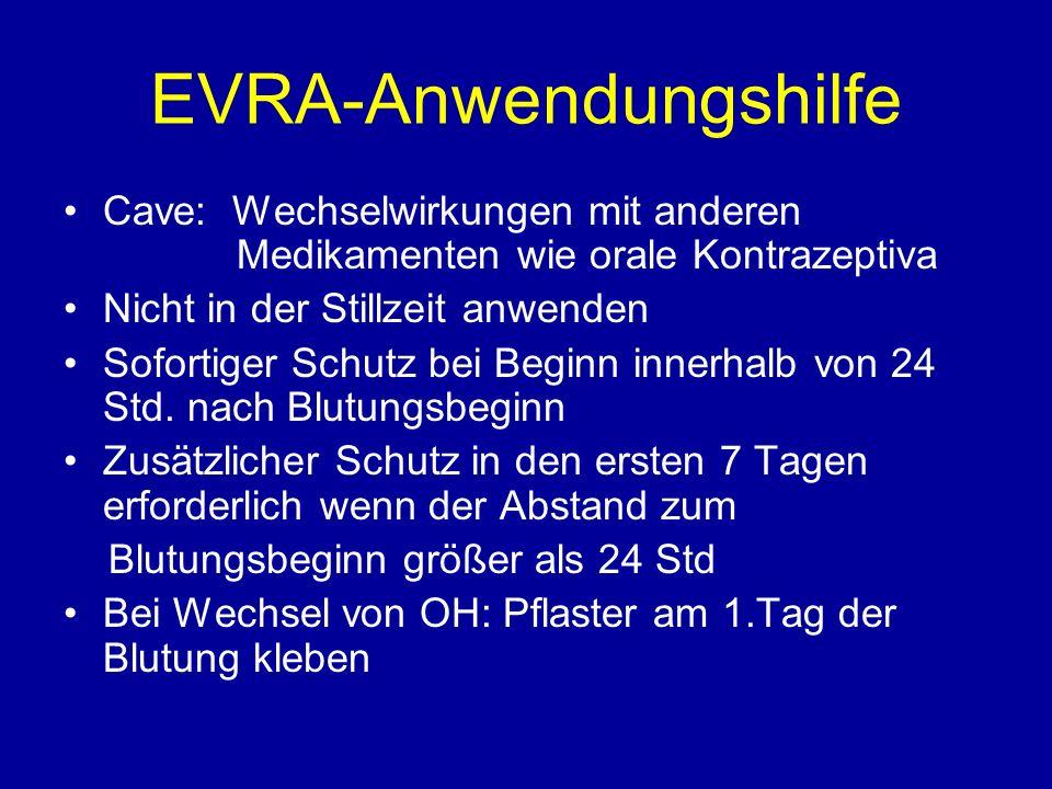EVRA-Anwendungshilfe Cave: Wechselwirkungen mit anderen Medikamenten wie orale Kontrazeptiva Nicht in der Stillzeit anwenden Sofortiger Schutz bei Beginn innerhalb von 24 Std.