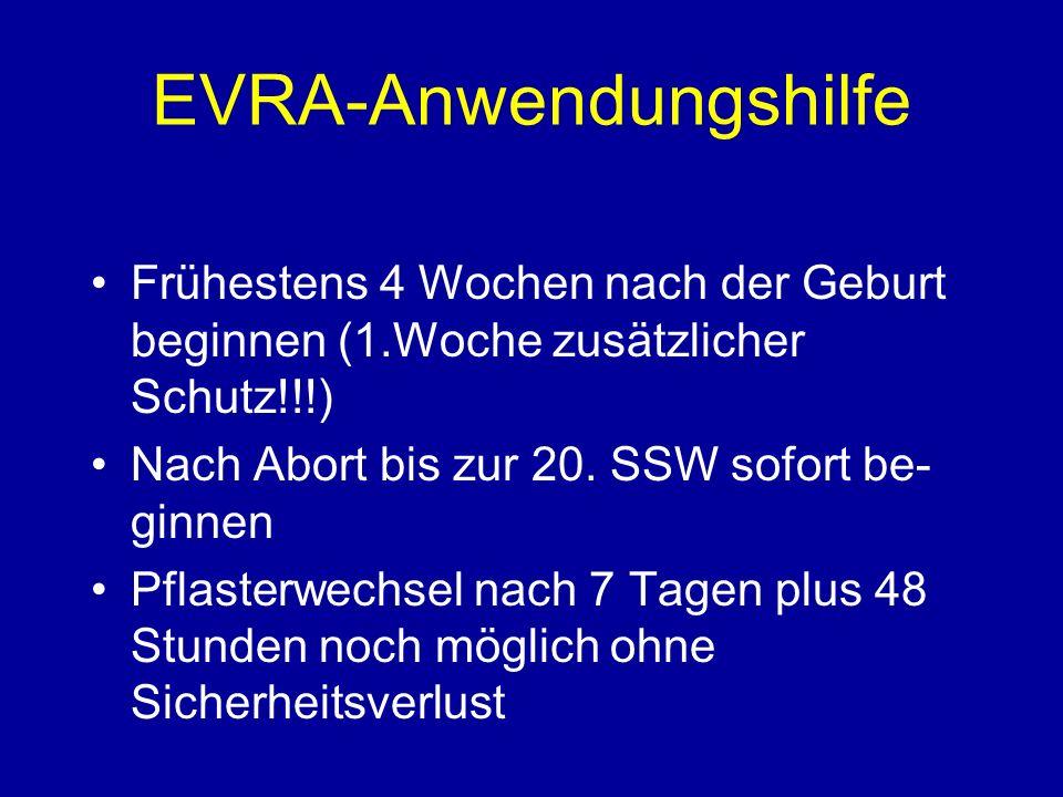 EVRA-Anwendungshilfe Frühestens 4 Wochen nach der Geburt beginnen (1.Woche zusätzlicher Schutz!!!) Nach Abort bis zur 20.