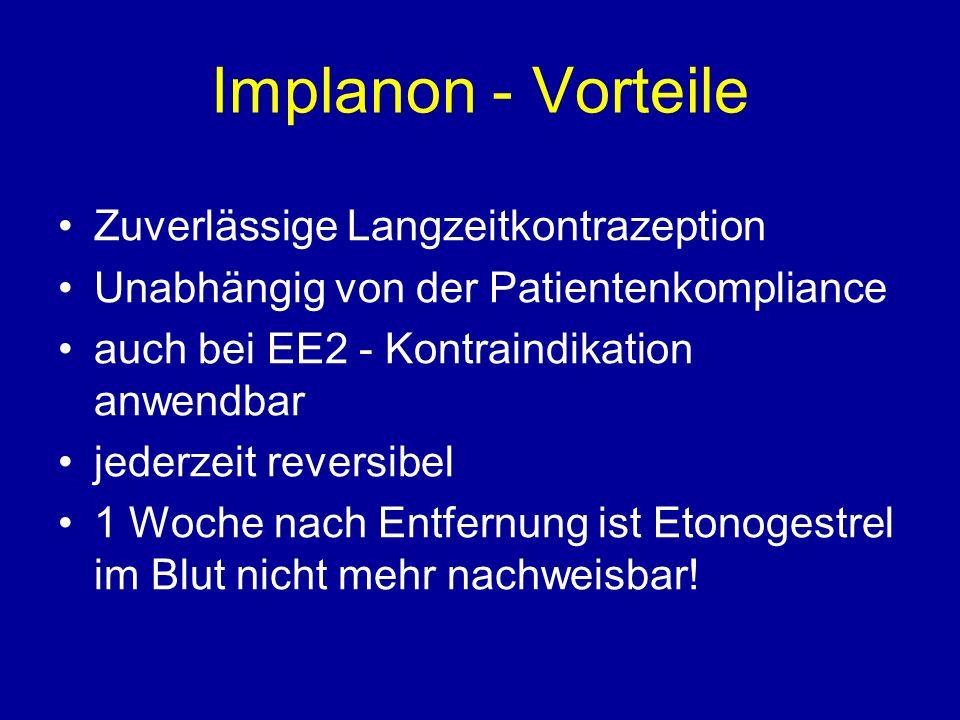 Implanon - Vorteile Zuverlässige Langzeitkontrazeption Unabhängig von der Patientenkompliance auch bei EE2 - Kontraindikation anwendbar jederzeit reversibel 1 Woche nach Entfernung ist Etonogestrel im Blut nicht mehr nachweisbar!