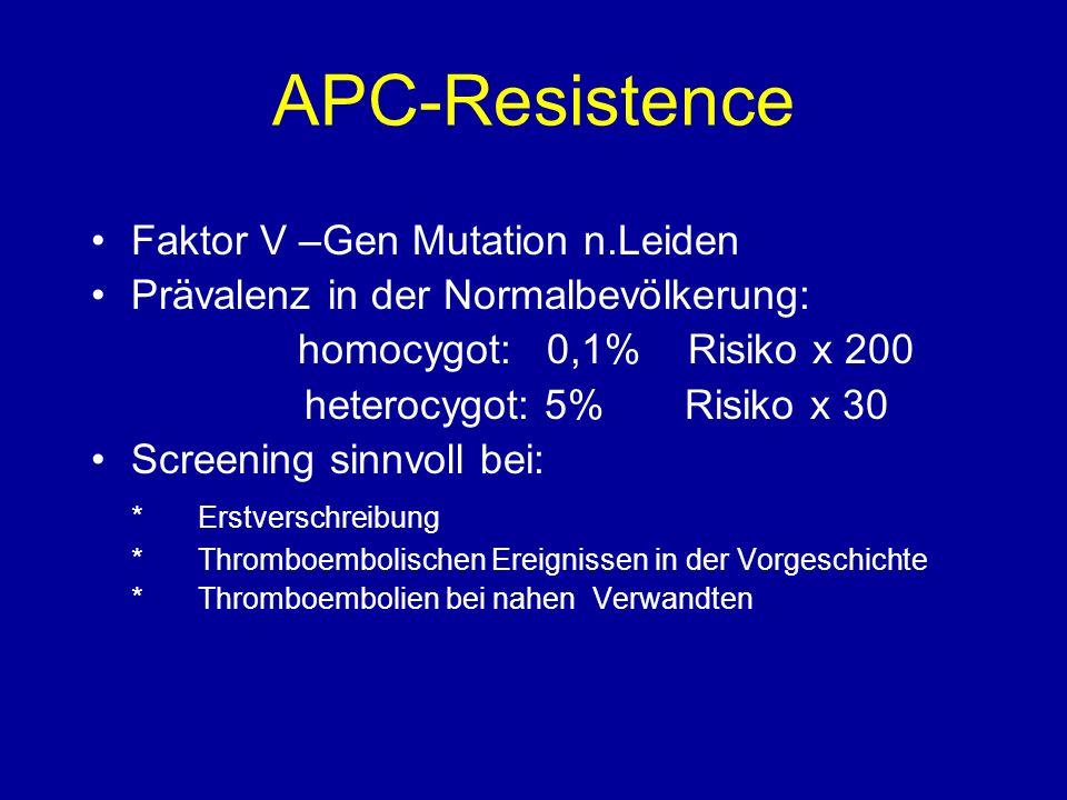 APC-Resistence Faktor V –Gen Mutation n.Leiden Prävalenz in der Normalbevölkerung: homocygot: 0,1% Risiko x 200 heterocygot: 5% Risiko x 30 Screening sinnvoll bei: * Erstverschreibung * Thromboembolischen Ereignissen in der Vorgeschichte * Thromboembolien bei nahen Verwandten