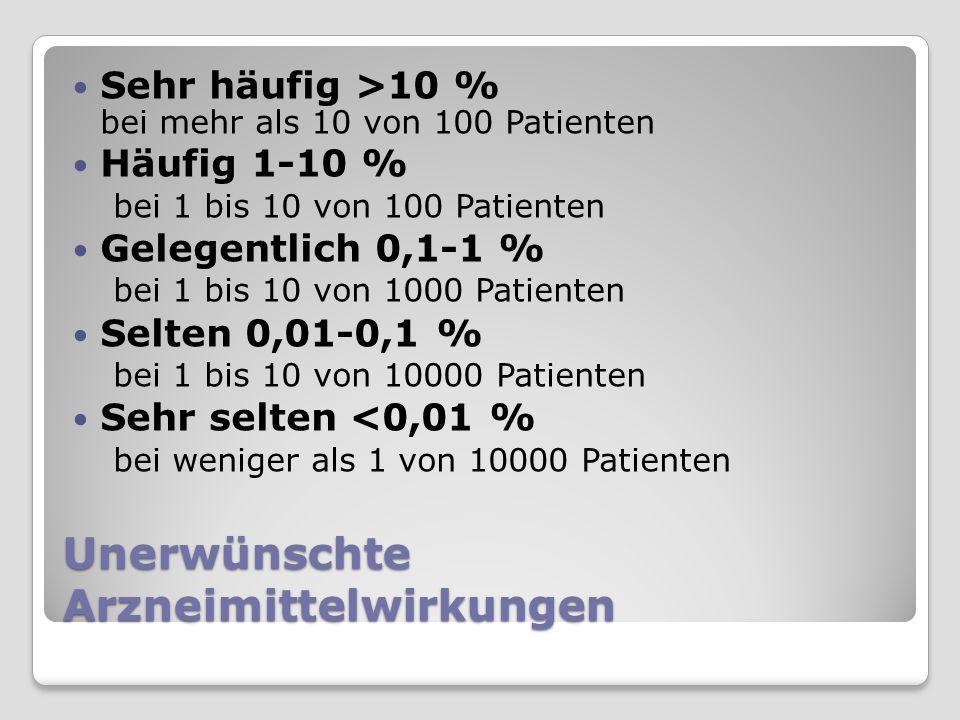 Unerwünschte Arzneimittelwirkungen Sehr häufig >10 % bei mehr als 10 von 100 Patienten Häufig 1-10 % bei 1 bis 10 von 100 Patienten Gelegentlich 0,1-1 % bei 1 bis 10 von 1000 Patienten Selten 0,01-0,1 % bei 1 bis 10 von 10000 Patienten Sehr selten <0,01 % bei weniger als 1 von 10000 Patienten