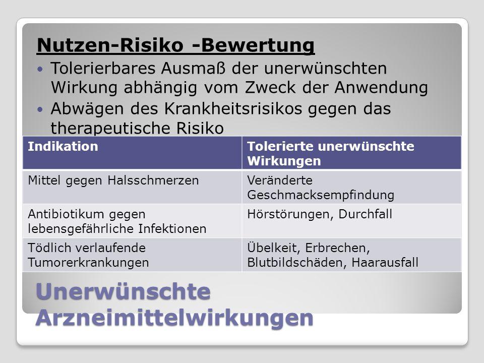 Unerwünschte Arzneimittelwirkungen Nutzen-Risiko -Bewertung Tolerierbares Ausmaß der unerwünschten Wirkung abhängig vom Zweck der Anwendung Abwägen des Krankheitsrisikos gegen das therapeutische Risiko IndikationTolerierte unerwünschte Wirkungen Mittel gegen HalsschmerzenVeränderte Geschmacksempfindung Antibiotikum gegen lebensgefährliche Infektionen Hörstörungen, Durchfall Tödlich verlaufende Tumorerkrankungen Übelkeit, Erbrechen, Blutbildschäden, Haarausfall