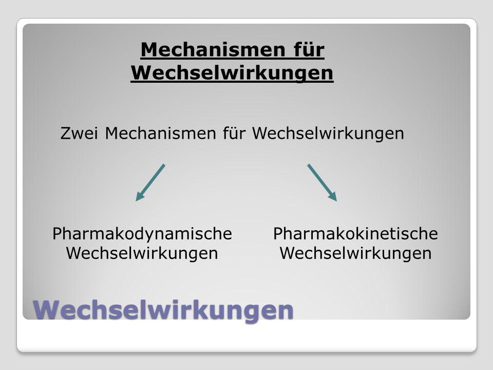 Wechselwirkungen Pharmakodynamische Wechselwirkungen Pharmakokinetische Wechselwirkungen Mechanismen für Wechselwirkungen Zwei Mechanismen für Wechselwirkungen