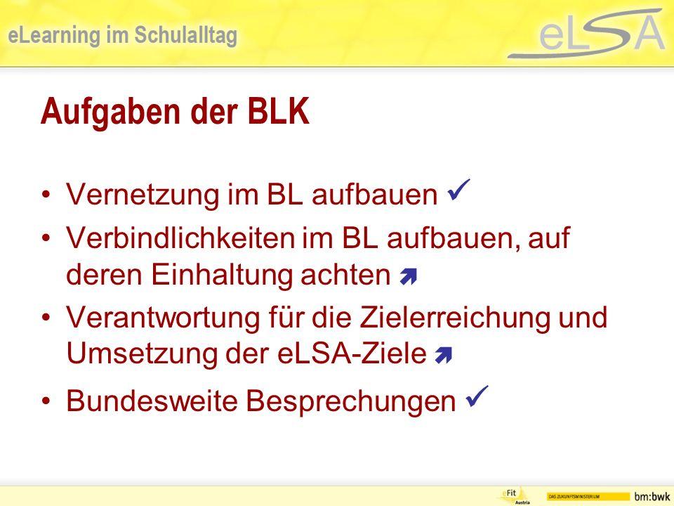 eLSA-Folder Versendung über BLK Reges Interesse für Werbezwecke Gute PR-Möglichkeit Wunsch nach mehr!!!