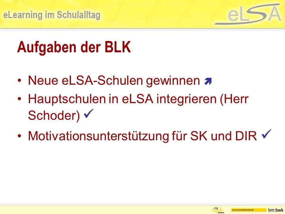Vernetzung im BL Wichtigstes Vernetzungstreffen mit LSI, DIR und SK am 25.