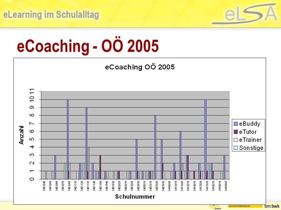 eCoaching OÖ 2005
