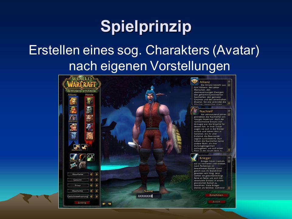 Spielprinzip Erstellen eines sog. Charakters (Avatar) nach eigenen Vorstellungen