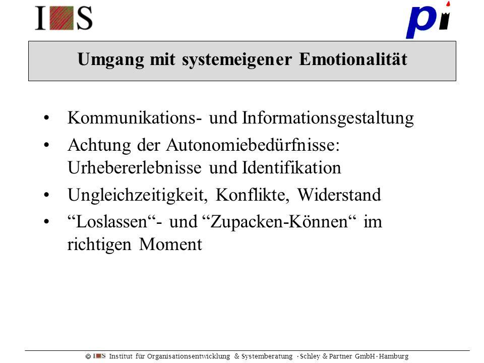 Institut für Organisationsentwicklung & Systemberatung Schley & Partner GmbHHamburg Kommunikations- und Informationsgestaltung Achtung der Autonomiebe