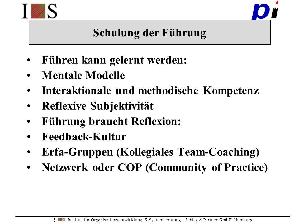 Institut für Organisationsentwicklung & Systemberatung Schley & Partner GmbHHamburg Führen kann gelernt werden: Mentale Modelle Interaktionale und met