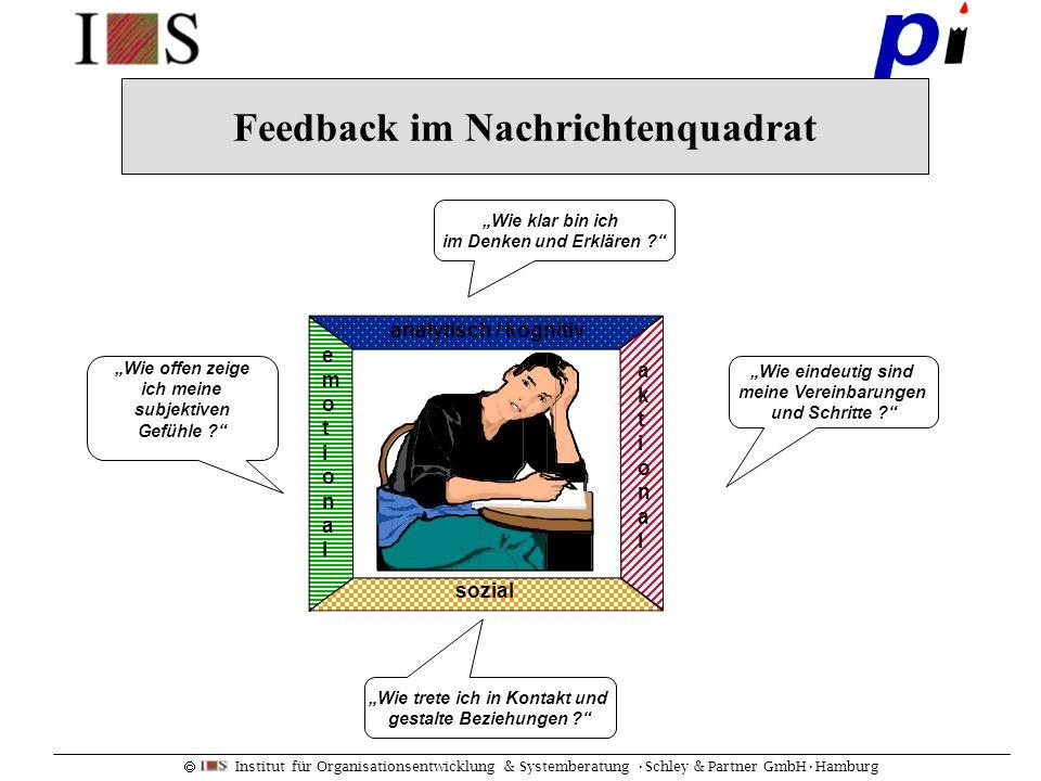 Institut für Organisationsentwicklung & Systemberatung Schley & Partner GmbHHamburg analytisch / kognitiv sozial aktionalaktional emotionalemotional W