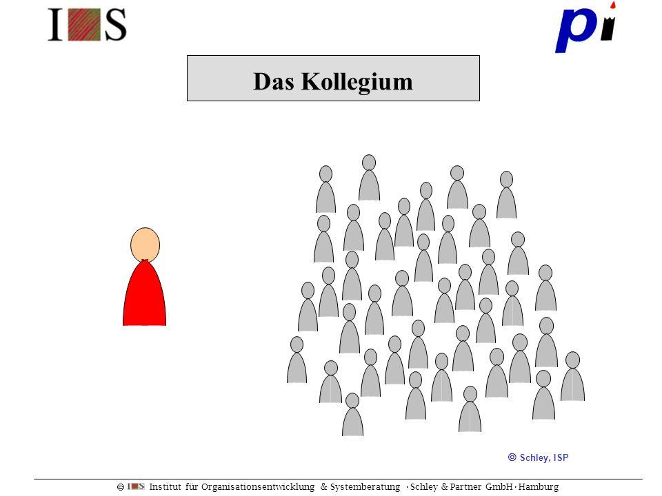 Institut für Organisationsentwicklung & Systemberatung Schley & Partner GmbHHamburg Das Kollegium Schley, ISP