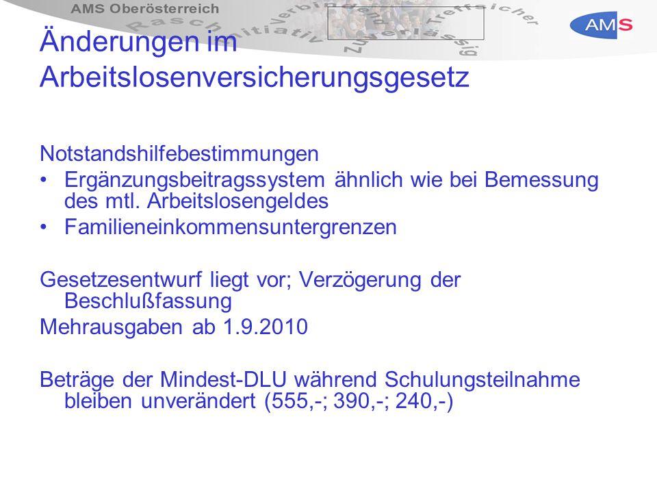 Zusammenarbeit von AMS, Land, BVB