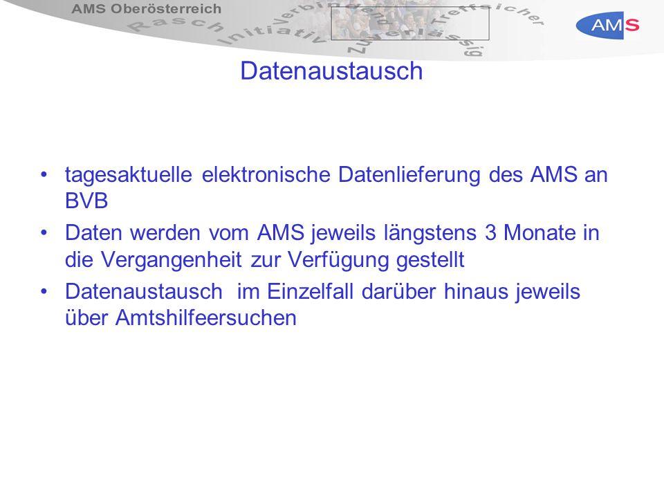 Datenaustausch tagesaktuelle elektronische Datenlieferung des AMS an BVB Daten werden vom AMS jeweils längstens 3 Monate in die Vergangenheit zur Verfügung gestellt Datenaustausch im Einzelfall darüber hinaus jeweils über Amtshilfeersuchen