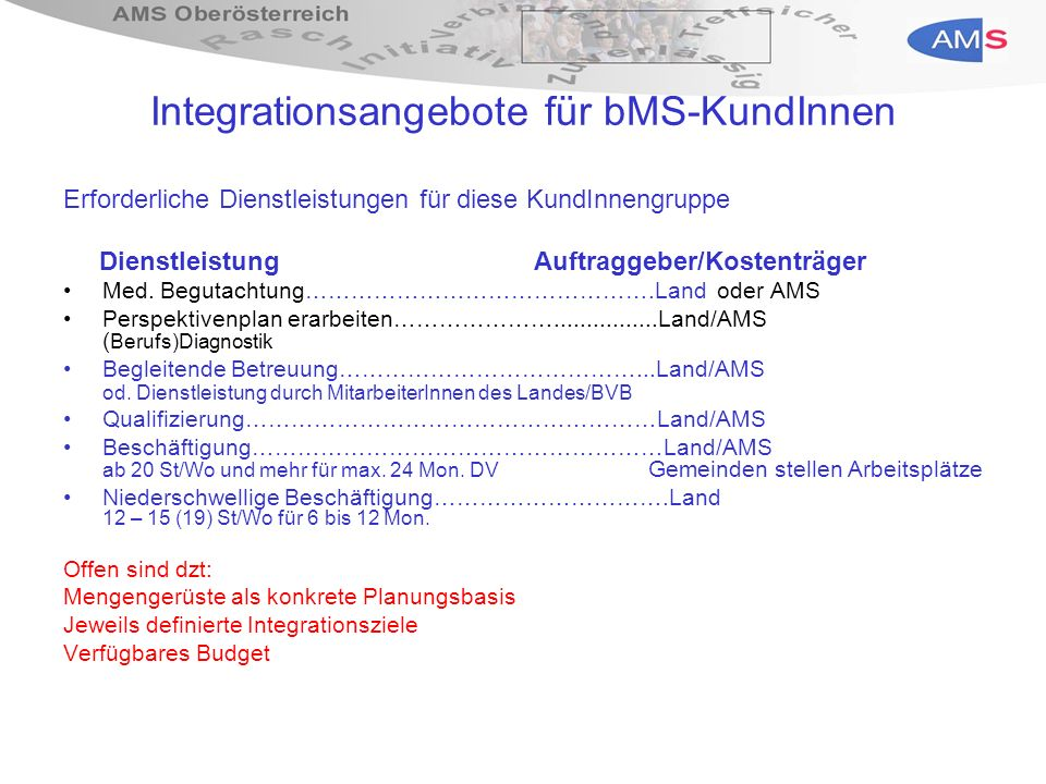 Integrationsangebote für bMS-KundInnen Erforderliche Dienstleistungen für diese KundInnengruppe Dienstleistung Auftraggeber/Kostenträger Med.