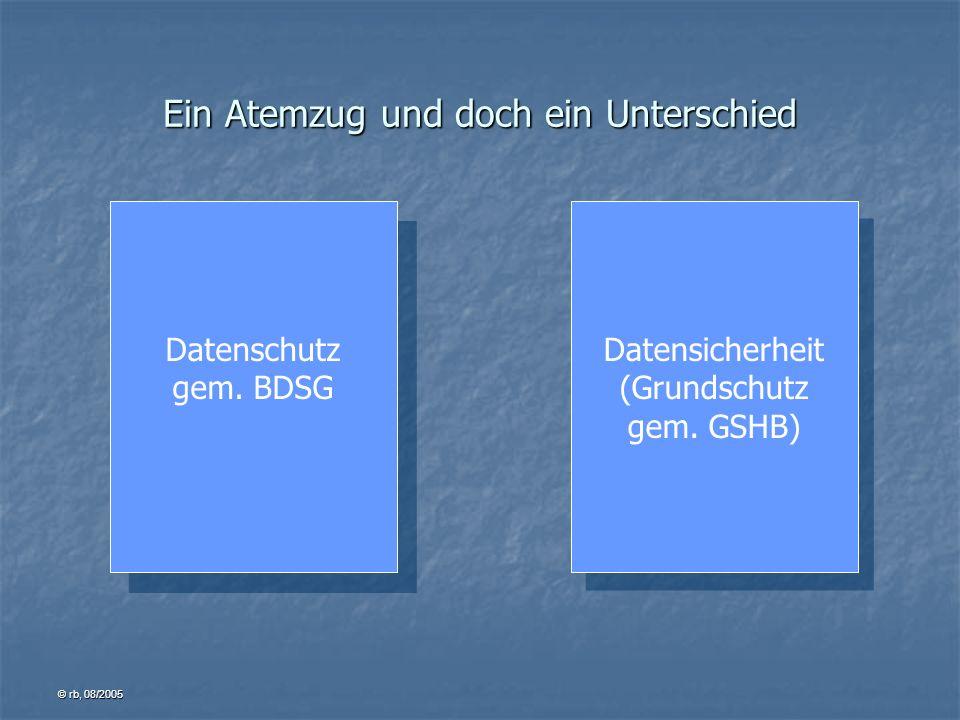 © rb, 08/2005 Technische und organisatorische Maßnahmen (§9 u.