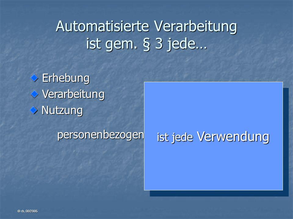 © rb, 08/2005 Datensicherheit um jeden Preis.