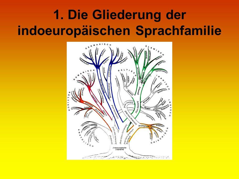 Aufgabe 1. Die geographische Verteilung der indogermanischen Sprachen