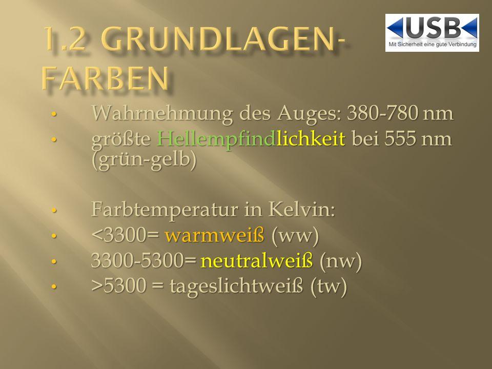 Wahrnehmung des Auges: 380-780 nm Wahrnehmung des Auges: 380-780 nm größte Hellempfindlichkeit bei 555 nm (grün-gelb) größte Hellempfindlichkeit bei 555 nm (grün-gelb) Farbtemperatur in Kelvin: Farbtemperatur in Kelvin: <3300= warmweiß (ww) <3300= warmweiß (ww) 3300-5300= neutralweiß (nw) 3300-5300= neutralweiß (nw) >5300 = tageslichtweiß (tw) >5300 = tageslichtweiß (tw)