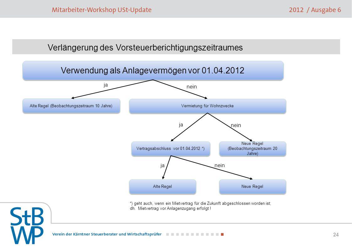 24 Verwendung als Anlagevermögen vor 01.04.2012 Alte Regel (Beobachtungszeitraum 10 Jahre) Vermietung für Wohnzwecke Neue Regel (Beobachtungszeitraum