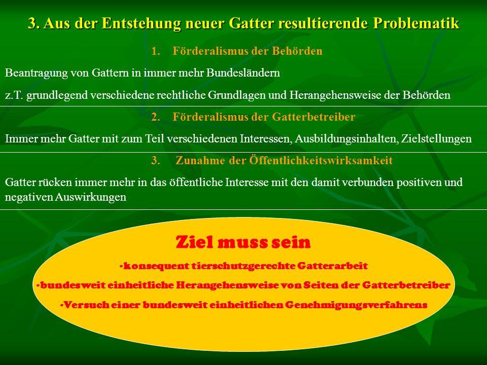 3. Aus der Entstehung neuer Gatter resultierende Problematik 1. Förderalismus der Behörden Beantragung von Gattern in immer mehr Bundesländern z.T. gr