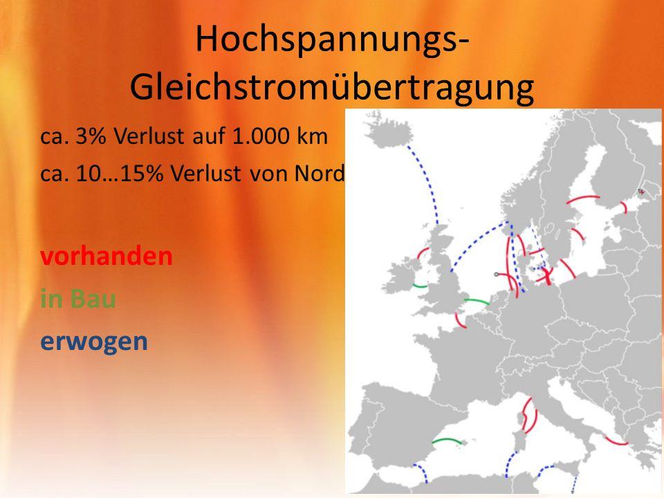 Hochspannungs- Gleichstromübertragung ca. 3% Verlust auf 1.000 km ca. 10…15% Verlust von Nordafrika bis Mitteleuropa vorhanden in Bau erwogen