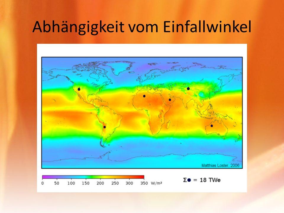 Hochspannungs- Gleichstromübertragung ca.3% Verlust auf 1.000 km ca.