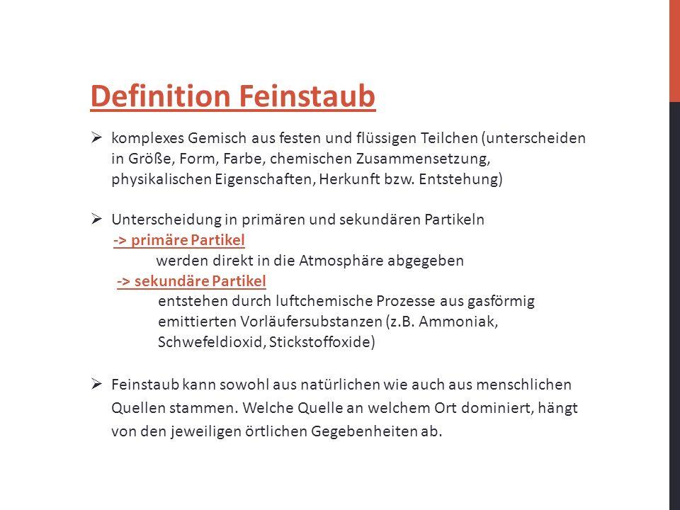 Definition Feinstaub komplexes Gemisch aus festen und flüssigen Teilchen (unterscheiden in Größe, Form, Farbe, chemischen Zusammensetzung, physikalisc