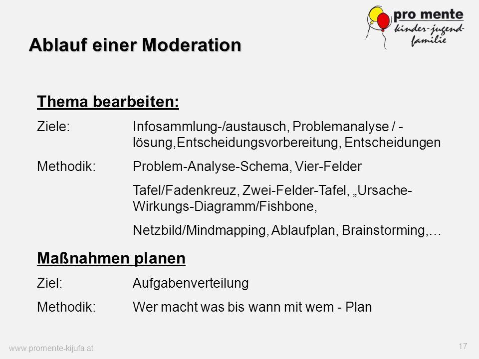 Ablauf einer Moderation www.promente-kijufa.at 17 Thema bearbeiten: Ziele:Infosammlung-/austausch, Problemanalyse / - lösung,Entscheidungsvorbereitung