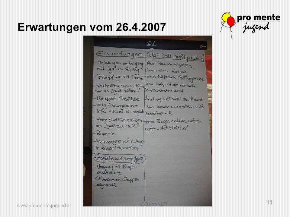 www.promente-jugend.at 11 Erwartungen vom 26.4.2007