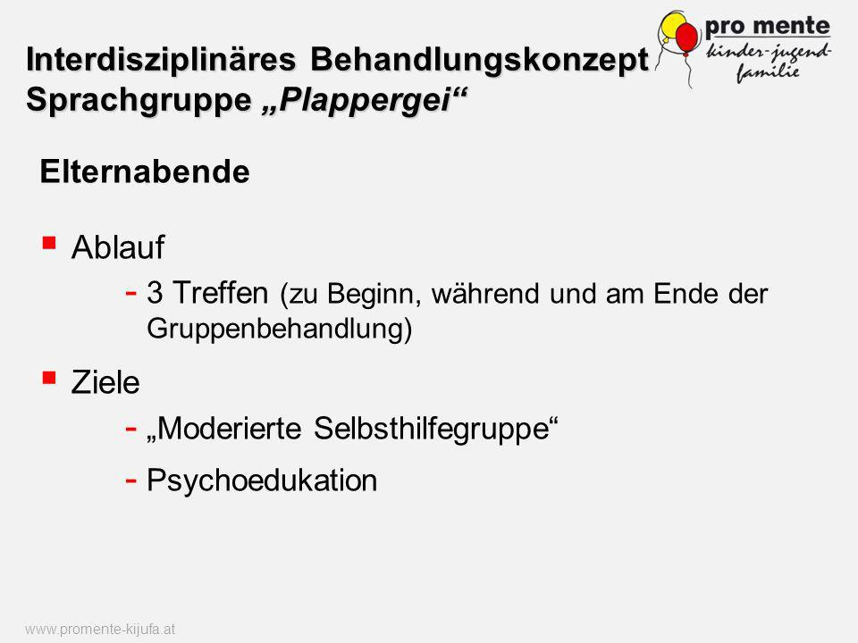 Elternabende Ablauf - 3 Treffen (zu Beginn, während und am Ende der Gruppenbehandlung) Ziele - Moderierte Selbsthilfegruppe - Psychoedukation www.prom