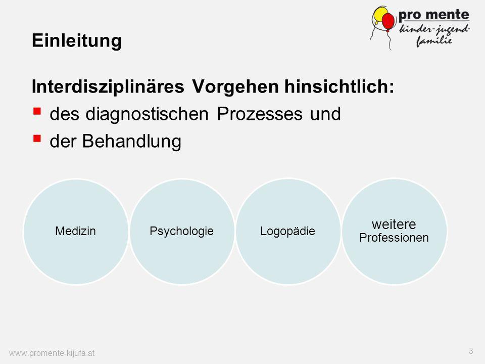 Einleitung Interdisziplinäres Vorgehen hinsichtlich: des diagnostischen Prozesses und der Behandlung www.promente-kijufa.at 3 weitere Professionen Log