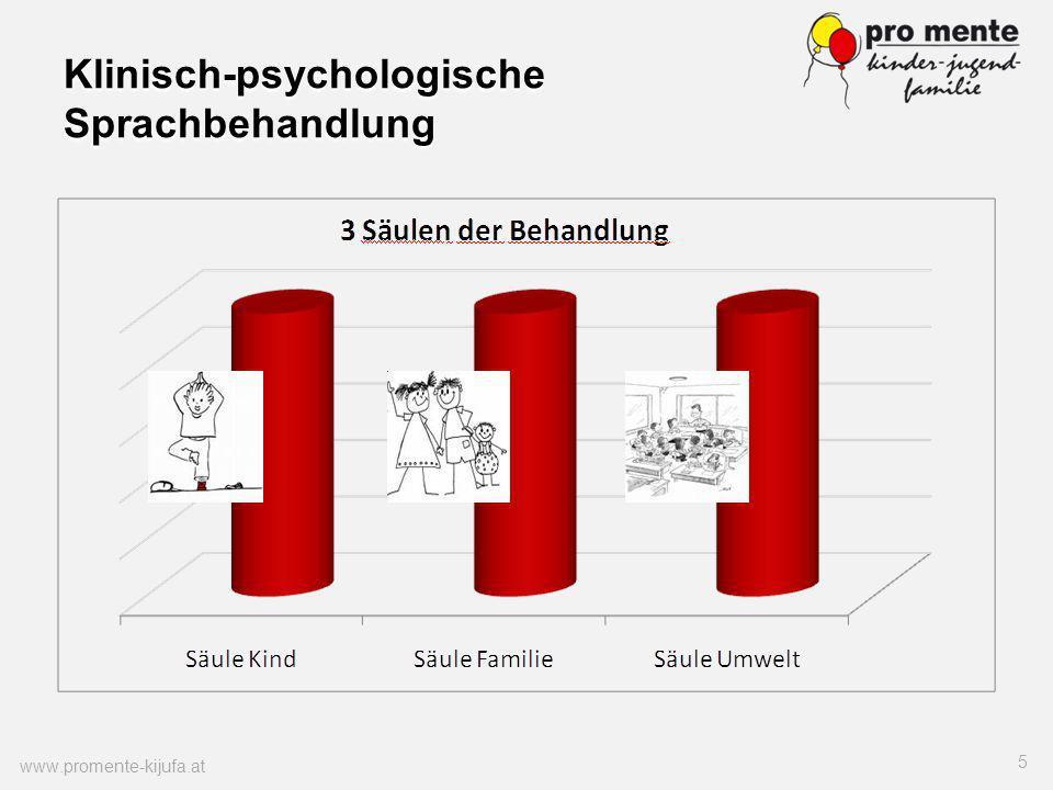 Klinisch-psychologische Sprachbehandlung www.promente-kijufa.at 5