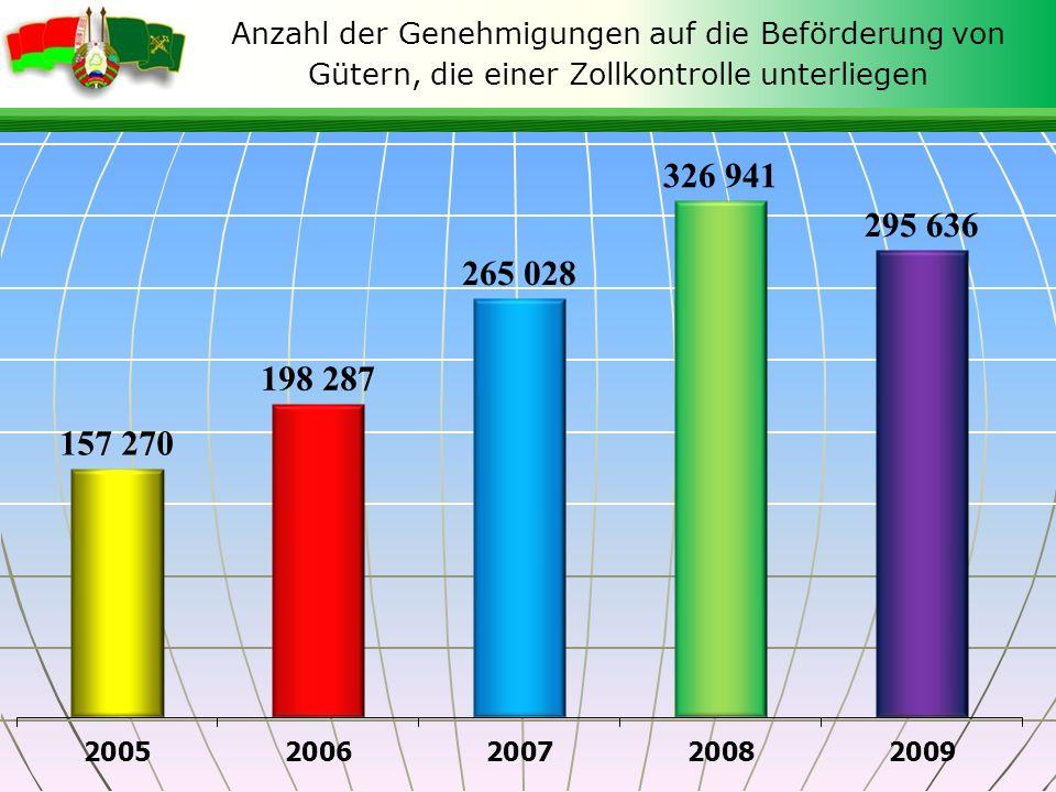 2008 2009 2010